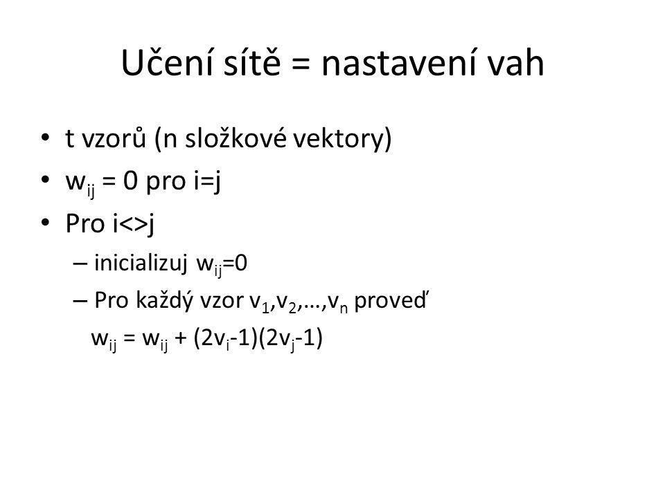 Učení sítě = nastavení vah t vzorů (n složkové vektory) w ij = 0 pro i=j Pro i<>j – inicializuj w ij =0 – Pro každý vzor v 1,v 2,…,v n proveď w ij = w