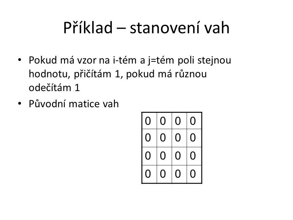 Příklad – stanovení vah Pokud má vzor na i-tém a j=tém poli stejnou hodnotu, přičítám 1, pokud má různou odečítám 1 Původní matice vah 0000 0000 0000