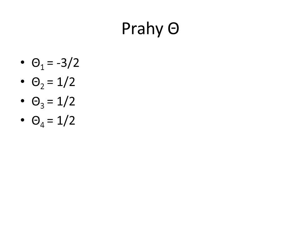 Prahy Θ Θ 1 = -3/2 Θ 2 = 1/2 Θ 3 = 1/2 Θ 4 = 1/2