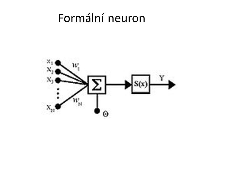Další parametry sítě Přenosová funkce skoková – F(U) = 1 pro U>Θ – F(U) = 0 pro U<=Θ Váhy synapsí se určují při učení Prahy neuronů Θ i = ½ Σ j w ij
