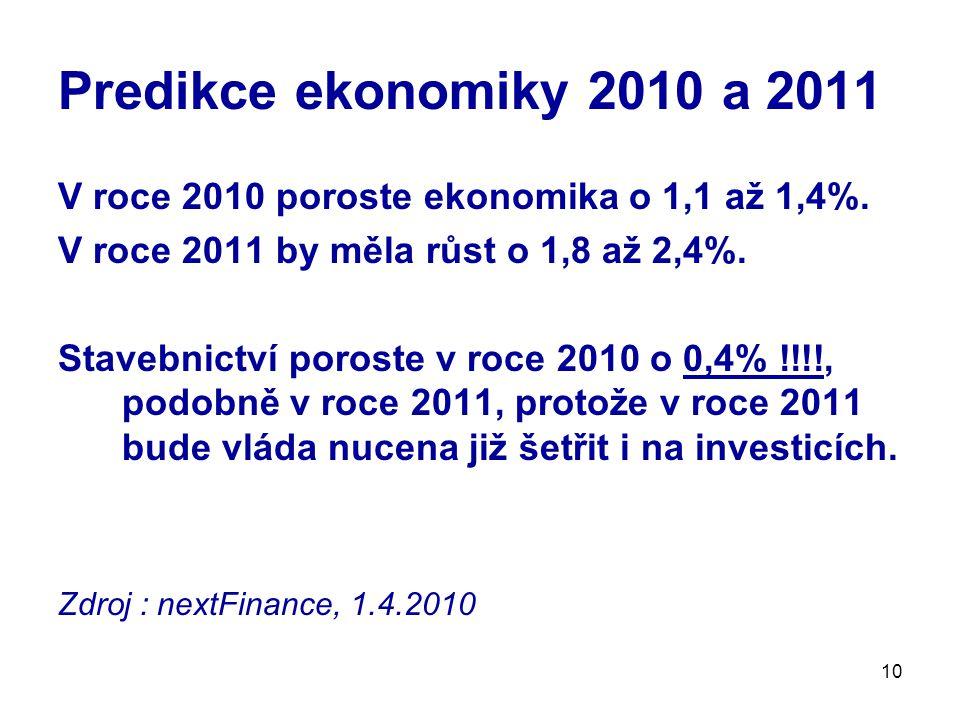 10 Predikce ekonomiky 2010 a 2011 V roce 2010 poroste ekonomika o 1,1 až 1,4%. V roce 2011 by měla růst o 1,8 až 2,4%. Stavebnictví poroste v roce 201