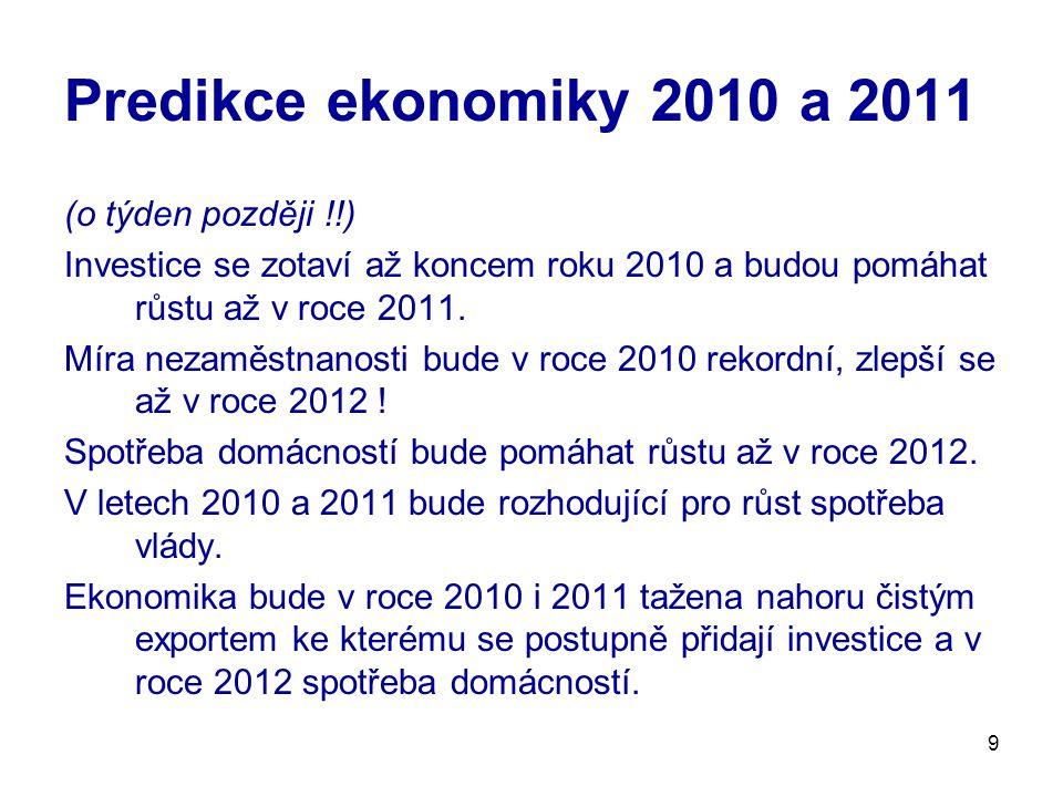 9 Predikce ekonomiky 2010 a 2011 (o týden později !!) Investice se zotaví až koncem roku 2010 a budou pomáhat růstu až v roce 2011. Míra nezaměstnanos
