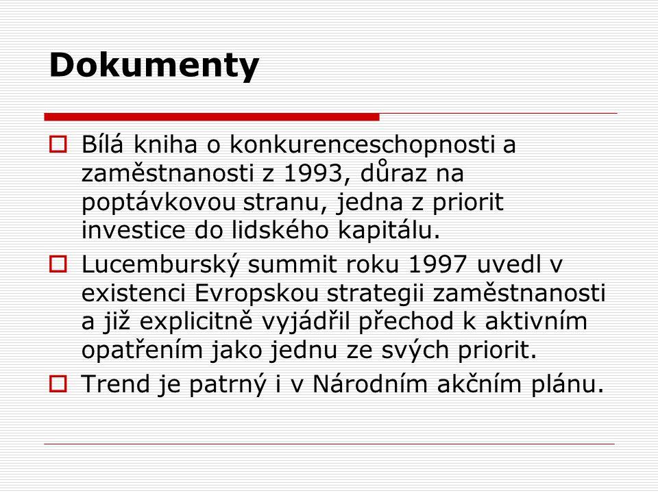 Dokumenty  Bílá kniha o konkurenceschopnosti a zaměstnanosti z 1993, důraz na poptávkovou stranu, jedna z priorit investice do lidského kapitálu.  L