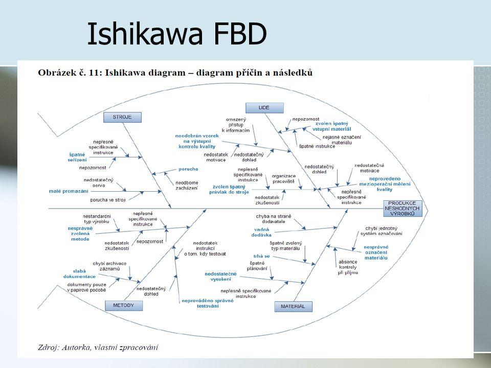 Ishikawa FBD 11