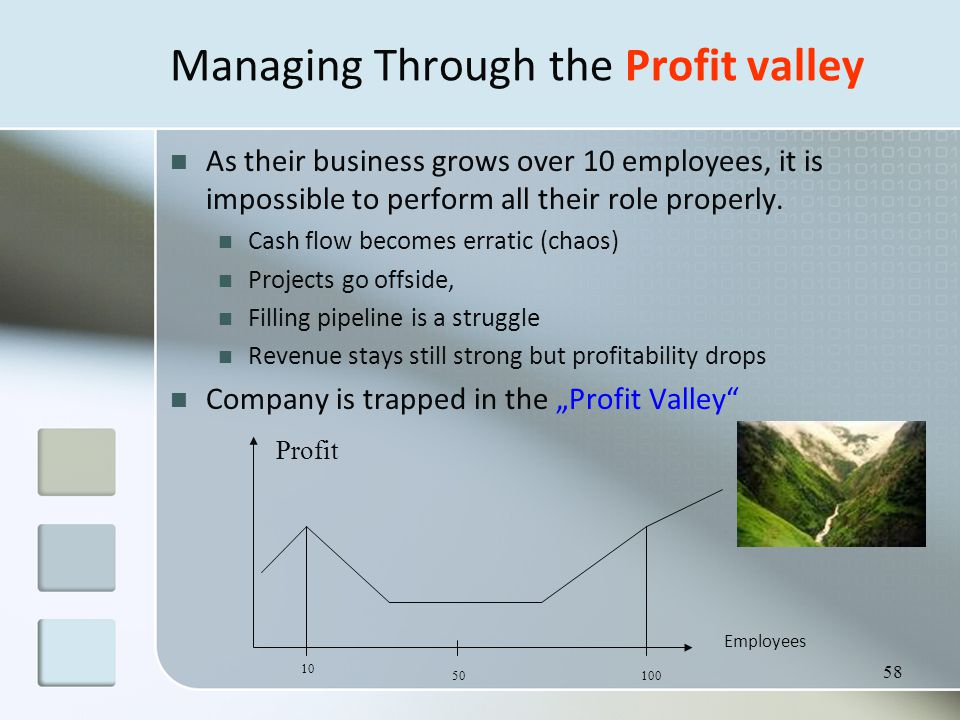 58 Managing Through the Profit valley As their business grows over 10 employees, it is impossible to perform all their role properly.