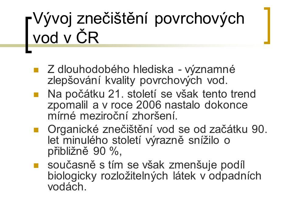 Sinice cyanobakterie V posledních letech dochází v ČR k neúměrnému přemnožení jsou nebezpečné nejen pro vodní živočichy a rostliny, ale také pro zdrav