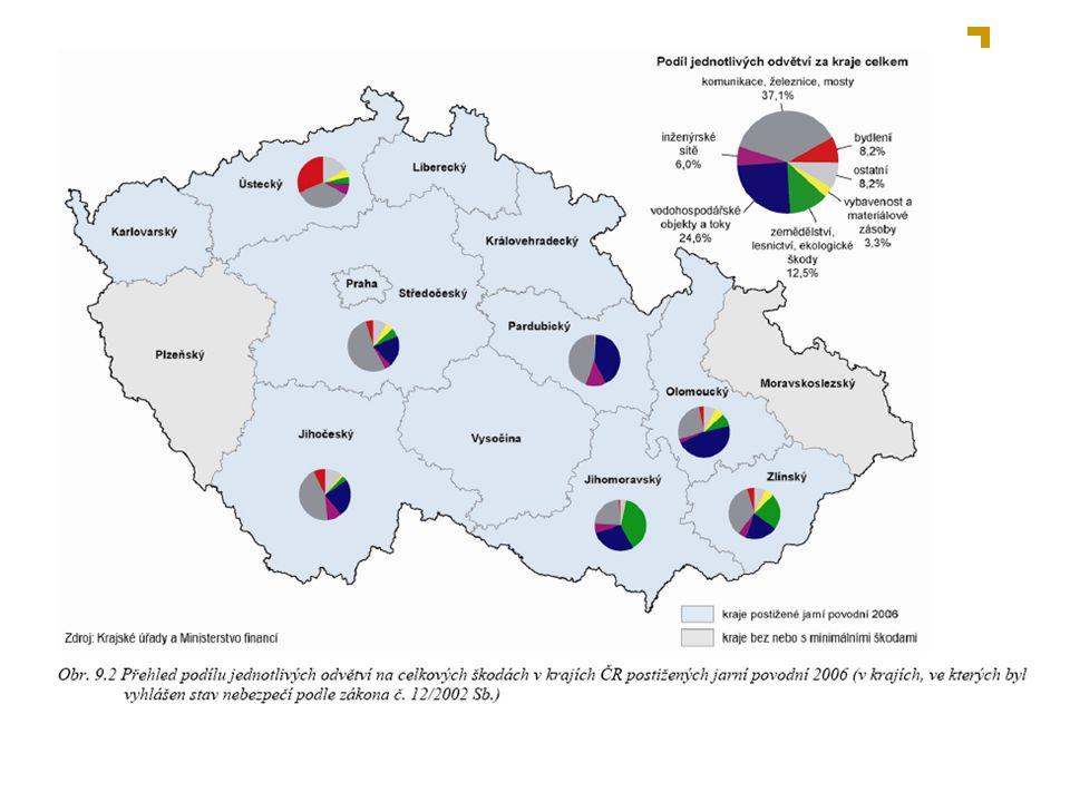 Škody vzniklé po mimořádné události Zákon č.12/2002 Sb.
