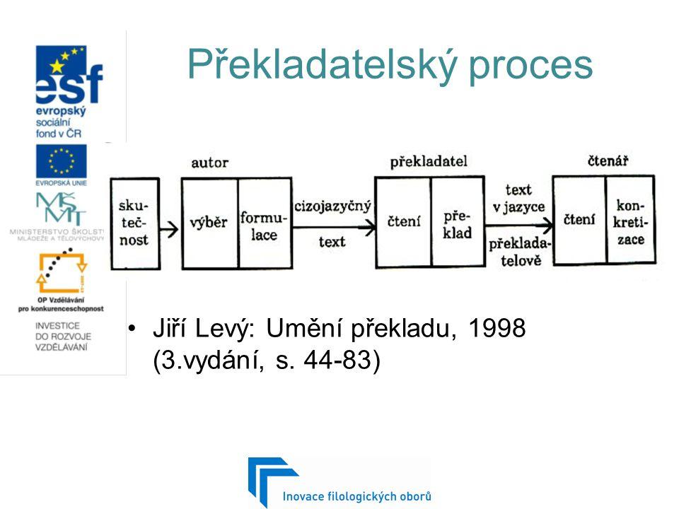 Překladatelský proces Jiří Levý: Umění překladu, 1998 (3.vydání, s. 44-83)