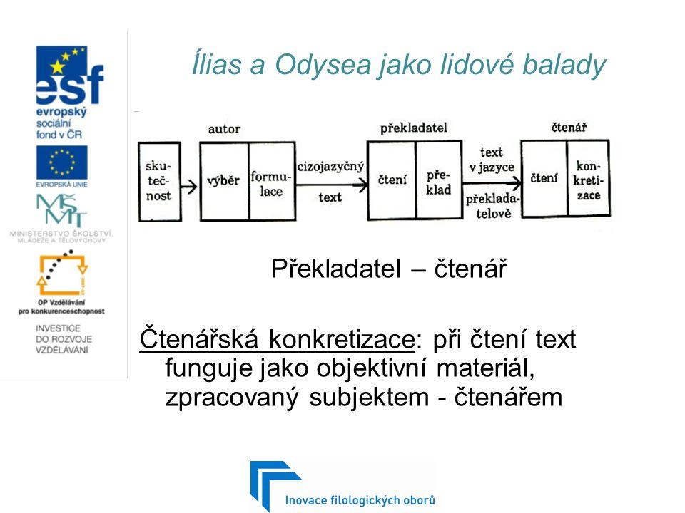 Ílias a Odysea jako lidové balady Překladatel – čtenář Čtenářská konkretizace: při čtení text funguje jako objektivní materiál, zpracovaný subjektem -