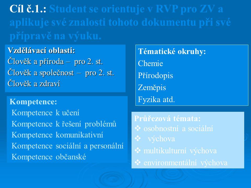 Vzdělávací oblasti: Člověk a příroda – pro 2. st. Člověk a společnost – pro 2. st. Člověk a zdraví Průřezová témata:  osobnostní a sociální  výchova