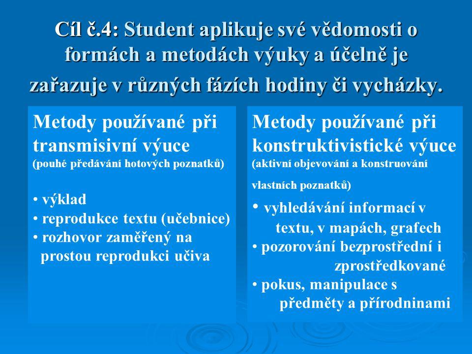 Cíl č.4: Student aplikuje své vědomosti o formách a metodách výuky a účelně je zařazuje v různých fázích hodiny či vycházky. Metody používané při tran