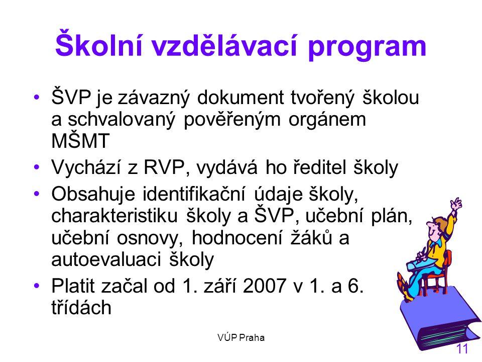VÚP Praha 11 Školní vzdělávací program ŠVP je závazný dokument tvořený školou a schvalovaný pověřeným orgánem MŠMT Vychází z RVP, vydává ho ředitel školy Obsahuje identifikační údaje školy, charakteristiku školy a ŠVP, učební plán, učební osnovy, hodnocení žáků a autoevaluaci školy Platit začal od 1.