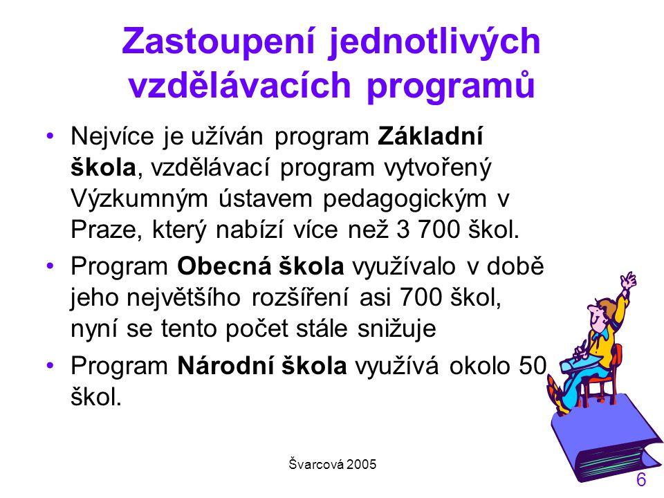 Švarcová 2005 6 Zastoupení jednotlivých vzdělávacích programů Nejvíce je užíván program Základní škola, vzdělávací program vytvořený Výzkumným ústavem pedagogickým v Praze, který nabízí více než 3 700 škol.