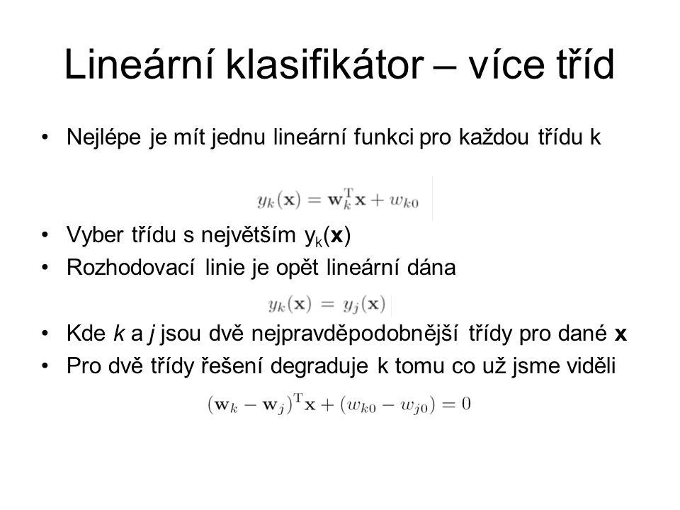 Lineární klasifikátor – více tříd Nejlépe je mít jednu lineární funkci pro každou třídu k Vyber třídu s největším y k (x) Rozhodovací linie je opět lineární dána Kde k a j jsou dvě nejpravděpodobnější třídy pro dané x Pro dvě třídy řešení degraduje k tomu co už jsme viděli