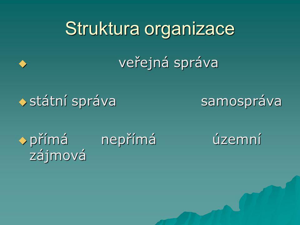 Organizace  Základ – hlava třetí Ústavy – moc výkonná  - hlava sedmá - územní samospráva