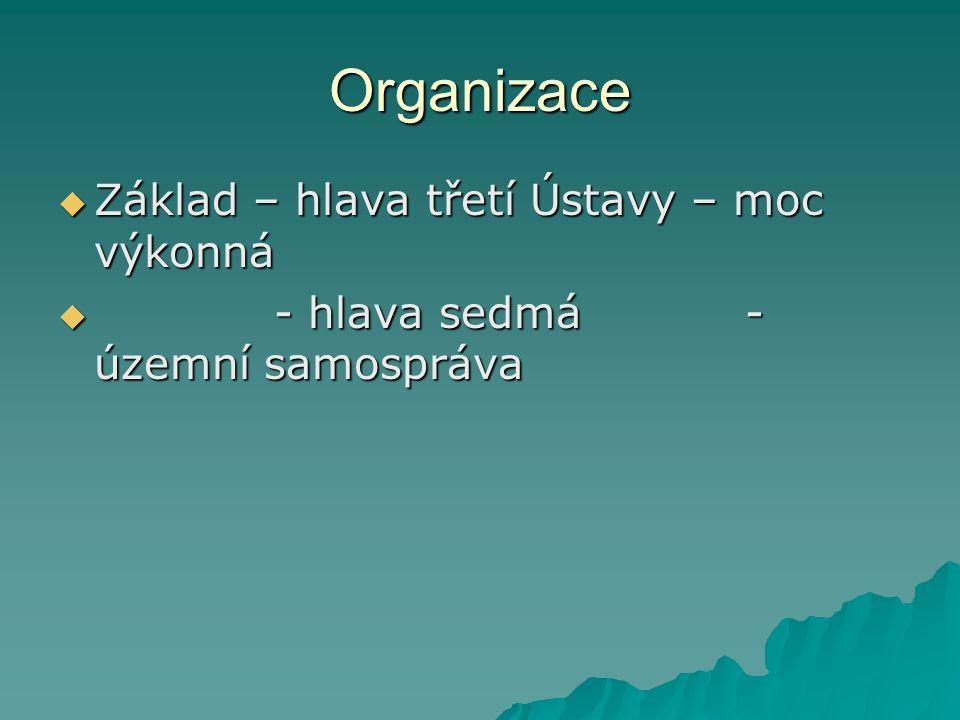 Státní správa  Prezident (Ústava, čl.