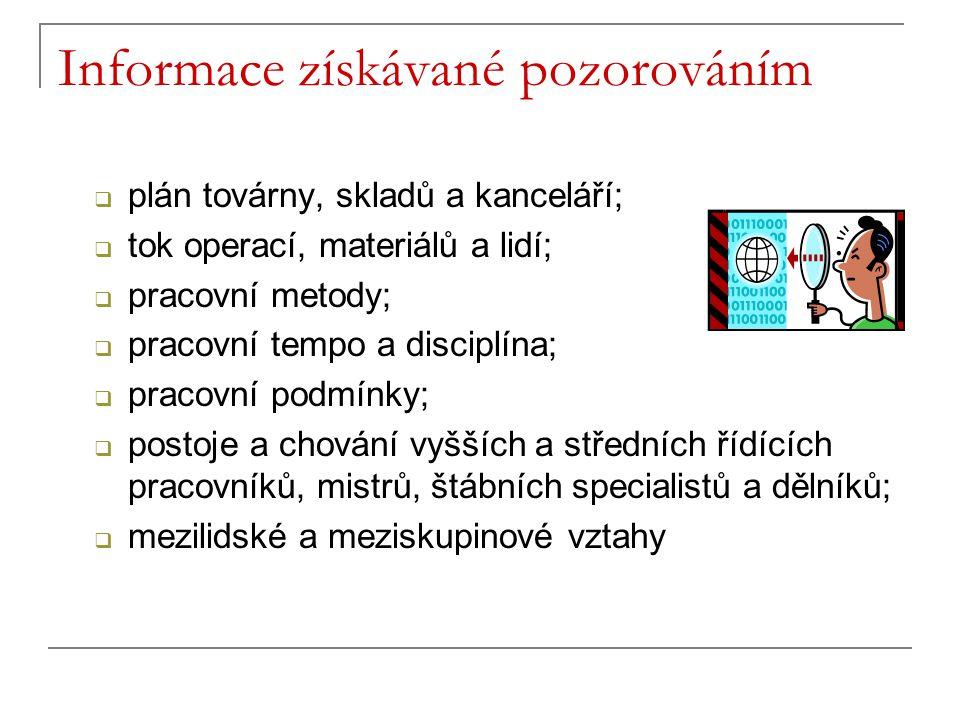Informace získávané pozorováním  plán továrny, skladů a kanceláří;  tok operací, materiálů a lidí;  pracovní metody;  pracovní tempo a disciplína;