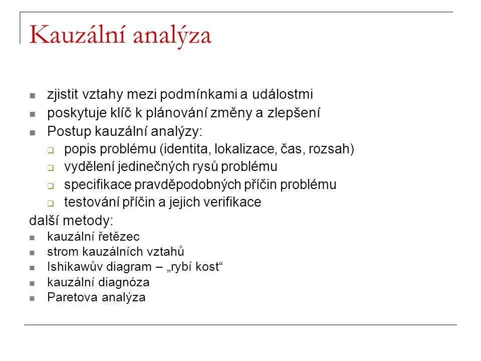 Kauzální analýza zjistit vztahy mezi podmínkami a událostmi poskytuje klíč k plánování změny a zlepšení Postup kauzální analýzy:  popis problému (ide