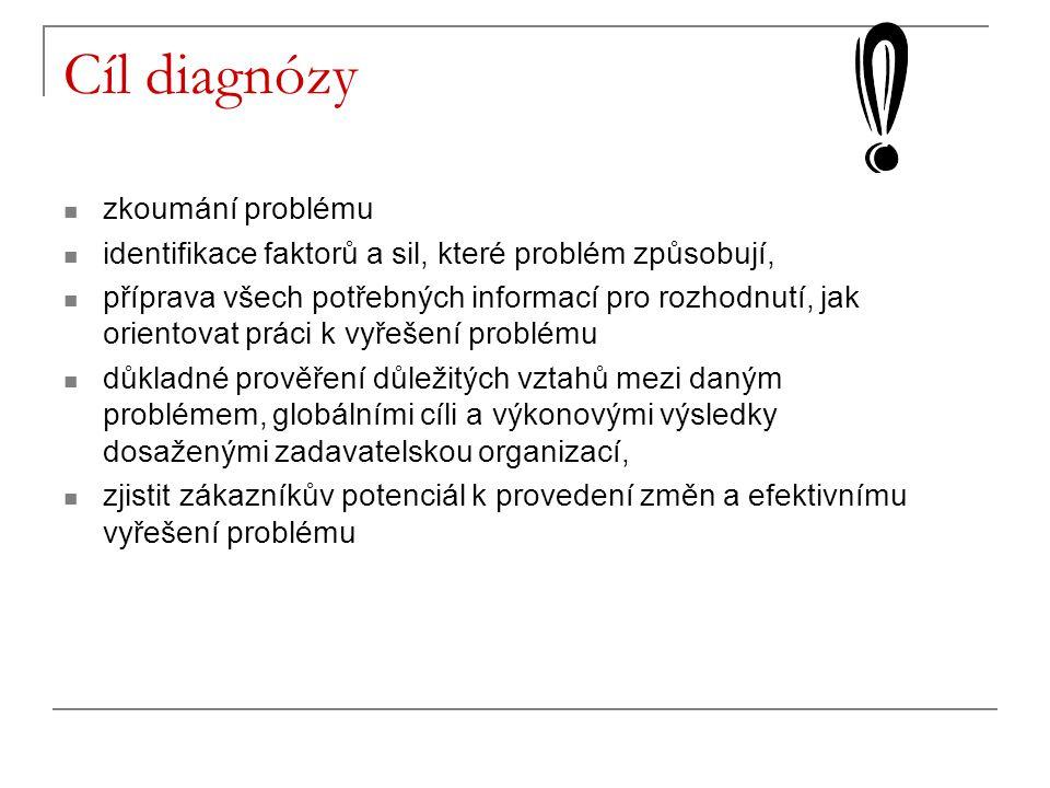 Cíl diagnózy zkoumání problému identifikace faktorů a sil, které problém způsobují, příprava všech potřebných informací pro rozhodnutí, jak orientovat