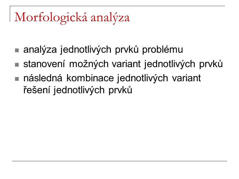 Morfologická analýza analýza jednotlivých prvků problému stanovení možných variant jednotlivých prvků následná kombinace jednotlivých variant řešení j