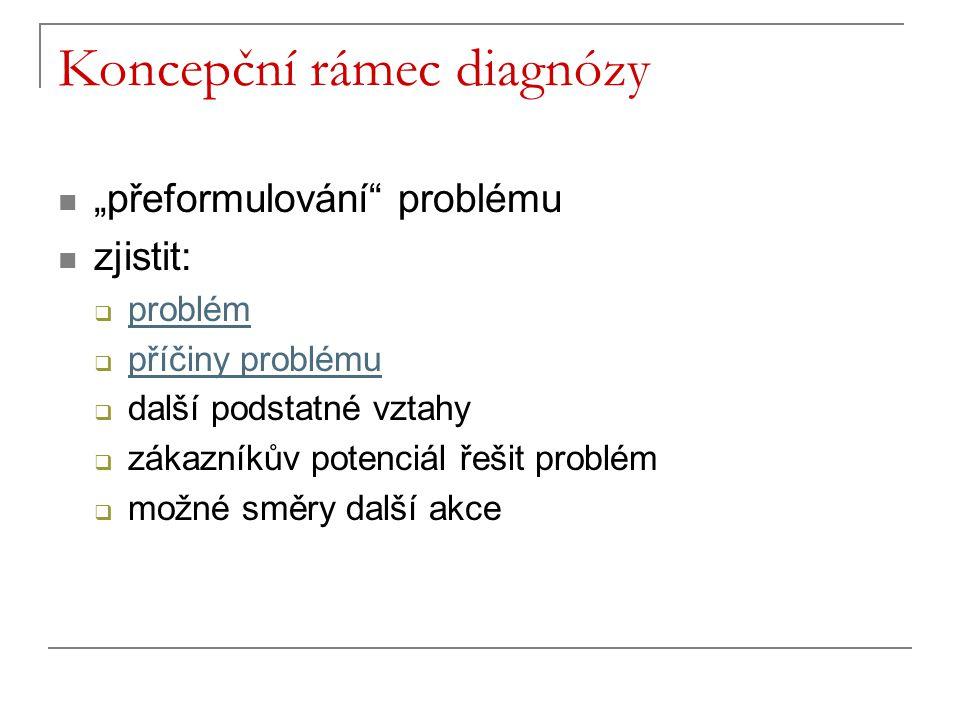 """Koncepční rámec diagnózy """"přeformulování"""" problému zjistit:  problém problém  příčiny problému příčiny problému  další podstatné vztahy  zákazníků"""