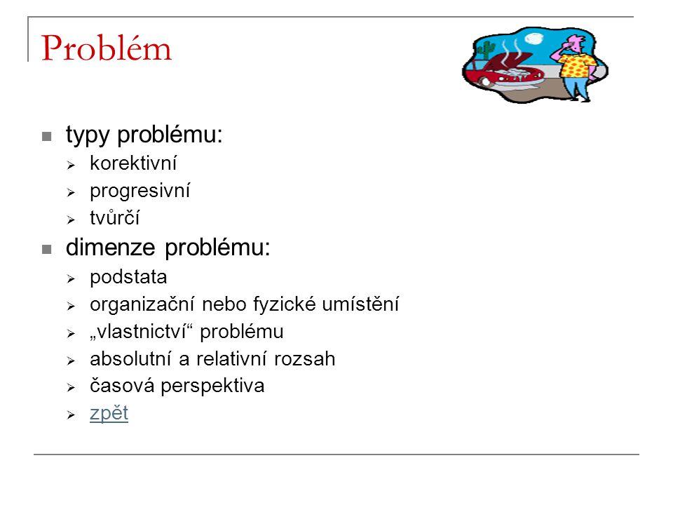 """Problém typy problému:  korektivní  progresivní  tvůrčí dimenze problému:  podstata  organizační nebo fyzické umístění  """"vlastnictví"""" problému """
