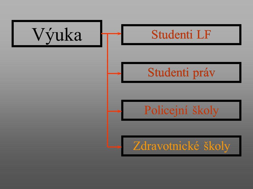 Výuka Studenti práv Studenti LF Policejní školy Zdravotnické školy Studenti práv Studenti LF