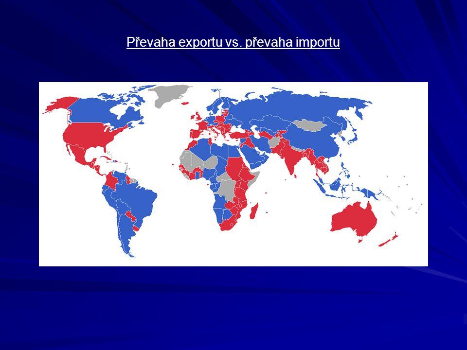 Převaha exportu vs. převaha importu