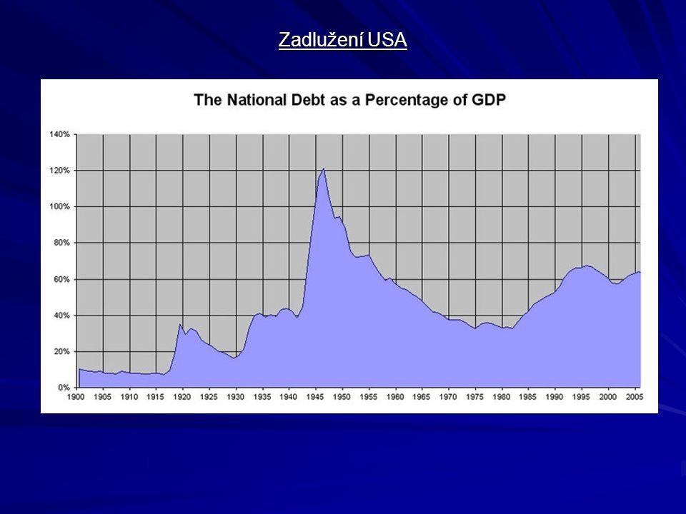 Zadlužení USA
