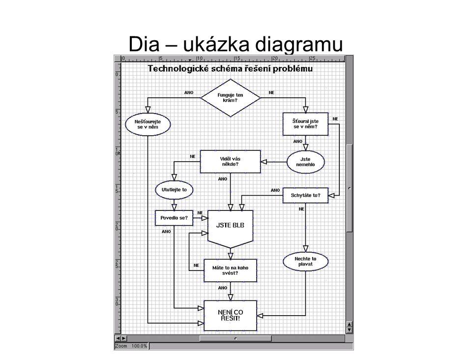 Dia – ukázka diagramu