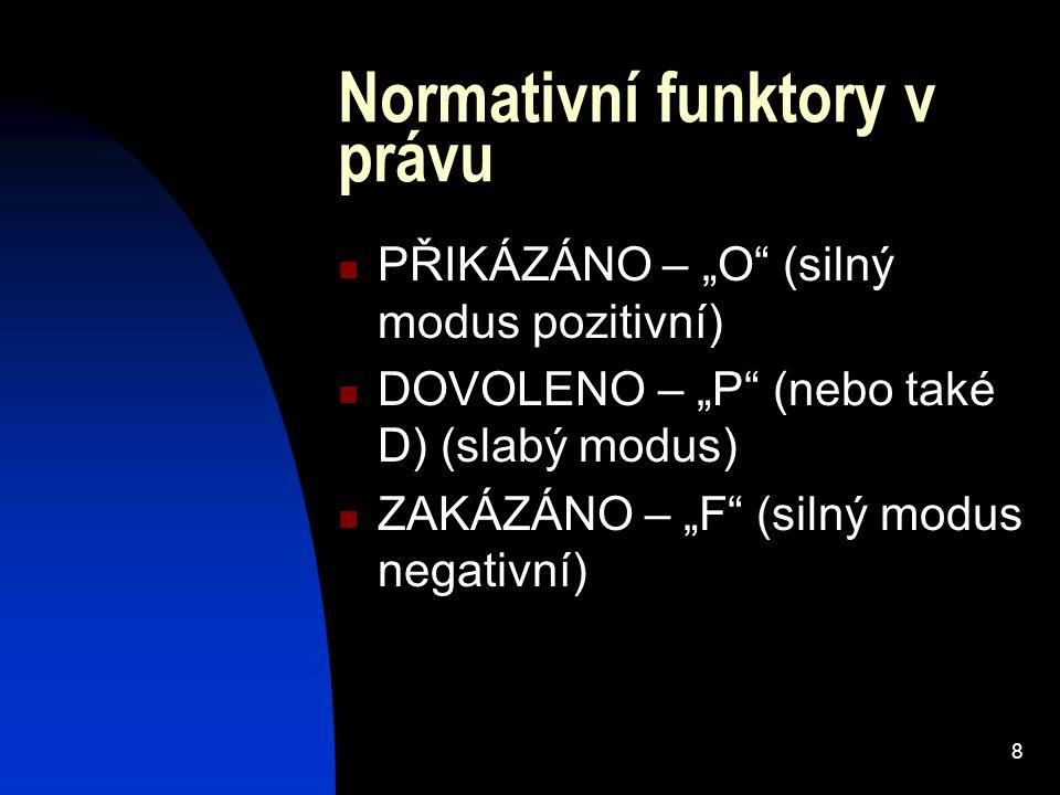 9 Vztahy mezi normativními větami Vztahy mezi normativními větami: Op, Fp, Pp, P~p - Deontická kontrárnost (~ (Op a Fp) - Deontická subkontrárnost (Pp v P~p) - Deontická subalternost (je-li Op, potom Pp a je-li Fp potom P~p) - Deontická kontradikce - -vzájemná definovatelnost: př.
