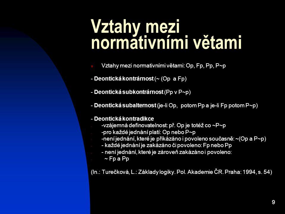 9 Vztahy mezi normativními větami Vztahy mezi normativními větami: Op, Fp, Pp, P~p - Deontická kontrárnost (~ (Op a Fp) - Deontická subkontrárnost (Pp