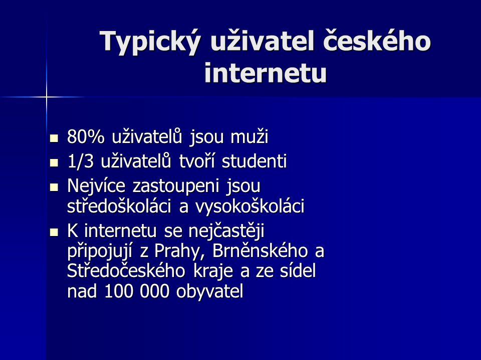 Typický uživatel českého internetu 80% uživatelů jsou muži 80% uživatelů jsou muži 1/3 uživatelů tvoří studenti 1/3 uživatelů tvoří studenti Nejvíce zastoupeni jsou středoškoláci a vysokoškoláci Nejvíce zastoupeni jsou středoškoláci a vysokoškoláci K internetu se nejčastěji připojují z Prahy, Brněnského a Středočeského kraje a ze sídel nad 100 000 obyvatel K internetu se nejčastěji připojují z Prahy, Brněnského a Středočeského kraje a ze sídel nad 100 000 obyvatel
