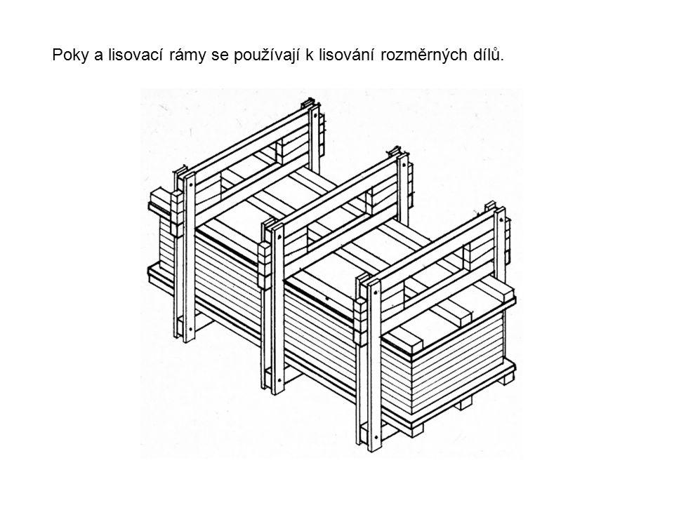 Poky a lisovací rámy se používají k lisování rozměrných dílů.