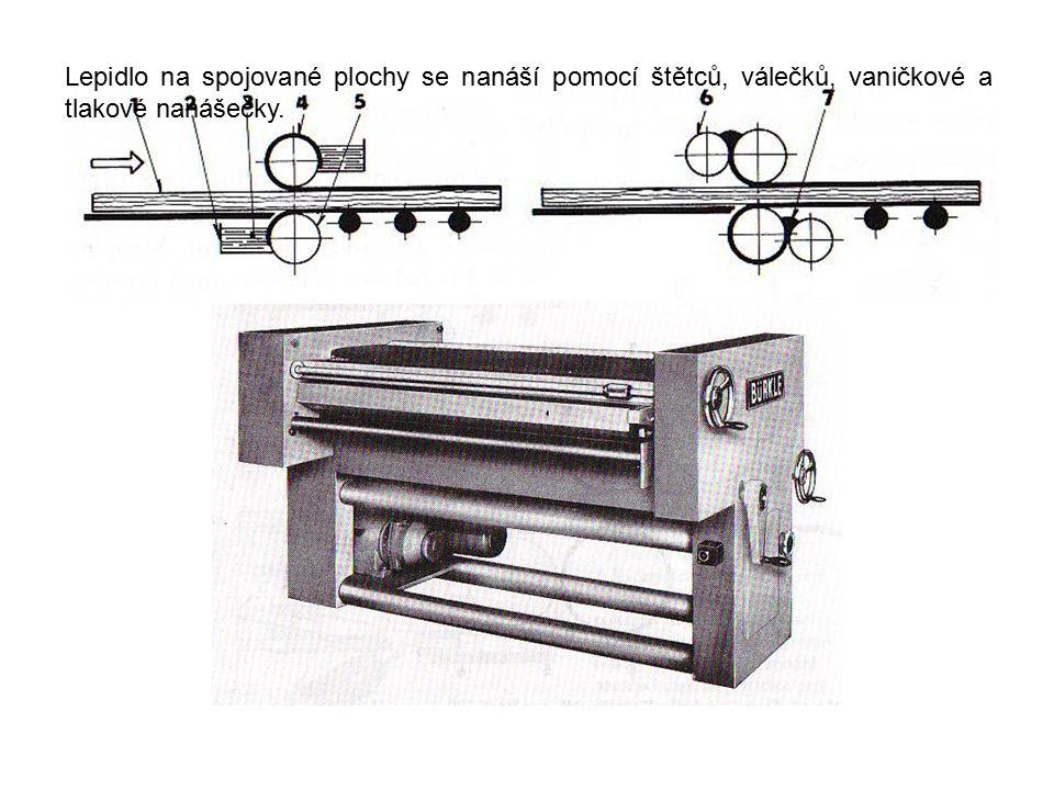 Lepidlo na spojované plochy se nanáší pomocí štětců, válečků, vaničkové a tlakové nanášečky.