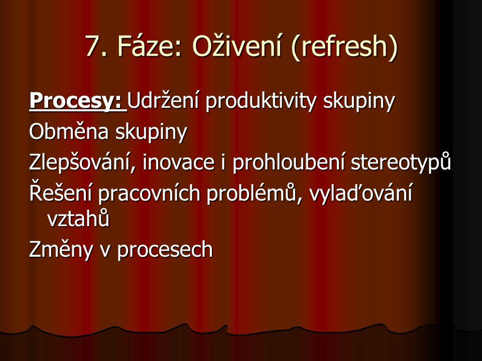 7. Fáze: Oživení (refresh) Procesy: Udržení produktivity skupiny Obměna skupiny Zlepšování, inovace i prohloubení stereotypů Řešení pracovních problém