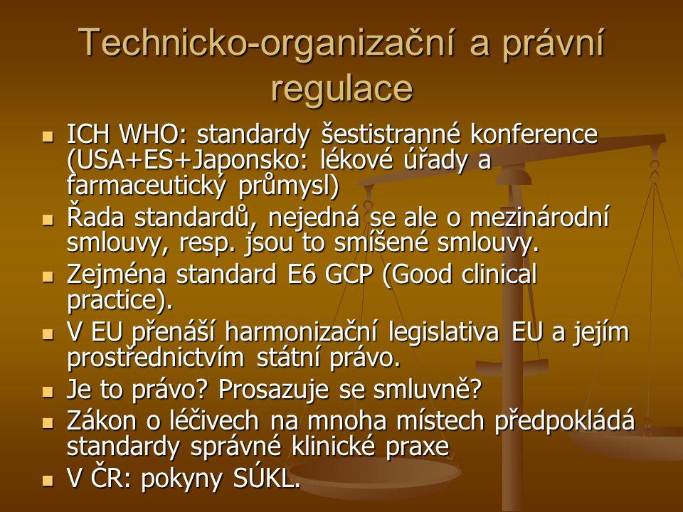 Technicko-organizační a právní regulace ICH WHO: standardy šestistranné konference (USA+ES+Japonsko: lékové úřady a farmaceutický průmysl) ICH WHO: st