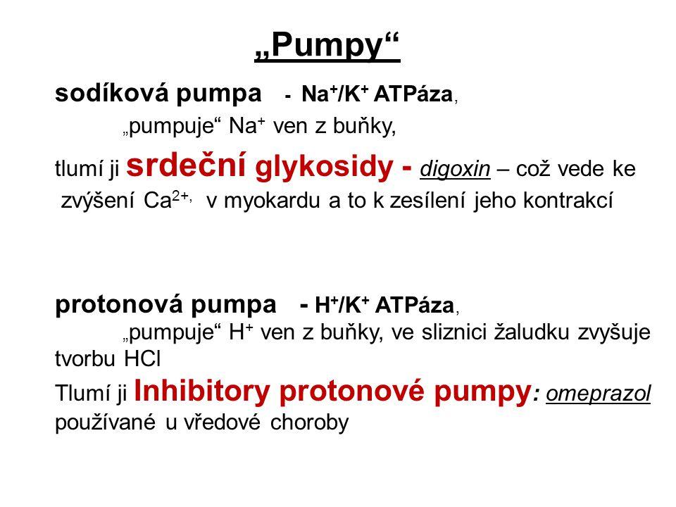"""sodíková pumpa - Na + /K + ATPáza, """" pumpuje Na + ven z buňky, tlumí ji srdeční glykosidy - digoxin – což vede ke zvýšení Ca 2+, v myokardu a to k zesílení jeho kontrakcí protonová pumpa - H + /K + ATPáza, """" pumpuje H + ven z buňky, ve sliznici žaludku zvyšuje tvorbu HCl Tlumí ji Inhibitory protonové pumpy : omeprazol používané u vředové choroby """"Pumpy"""