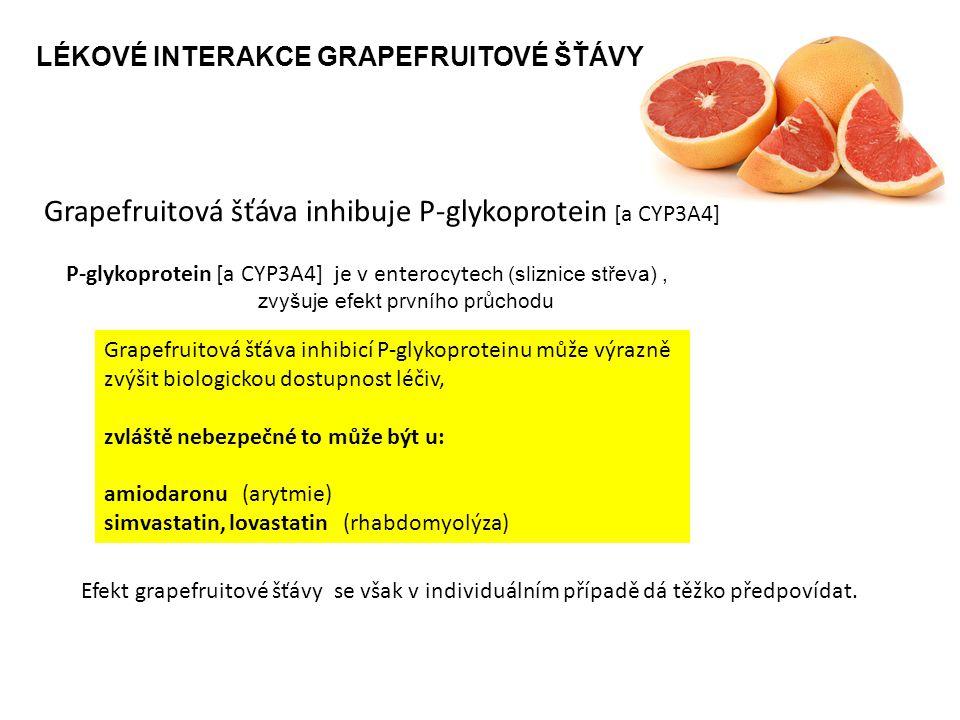 Grapefruitová šťáva inhibuje P-glykoprotein [a CYP3A4] LÉKOVÉ INTERAKCE GRAPEFRUITOVÉ ŠŤÁVY P-glykoprotein [a CYP3A4] je v enterocyte ch (sliznice střeva), zvyšuje efekt prvního průchodu Grapefruitová šťáva inhibicí P-glykoproteinu může výrazně zvýšit biologickou dostupnost léčiv, zvláště nebezpečné to může být u: amiodaronu (arytmie) simvastatin, lovastatin (rhabdomyolýza) Efekt grapefruitové šťávy se však v individuálním případě dá těžko předpovídat.