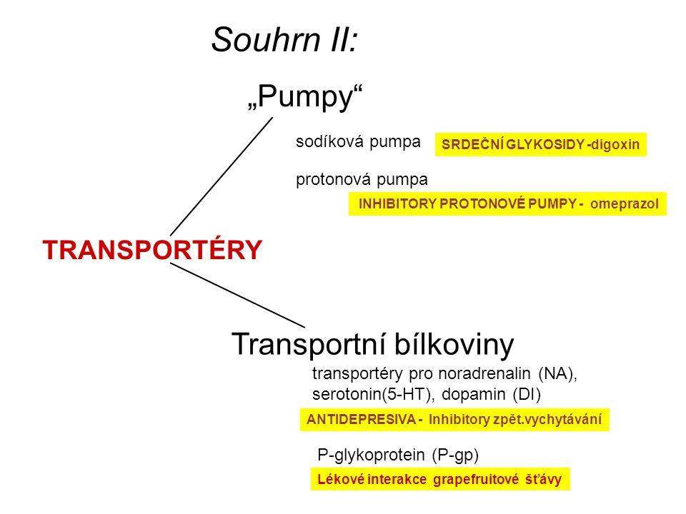 """TRANSPORTÉRY """"Pumpy"""" Transportní bílkoviny transportéry pro noradrenalin (NA), serotonin(5-HT), dopamin (DI) P-glykoprotein (P-gp) sodíková pumpa prot"""