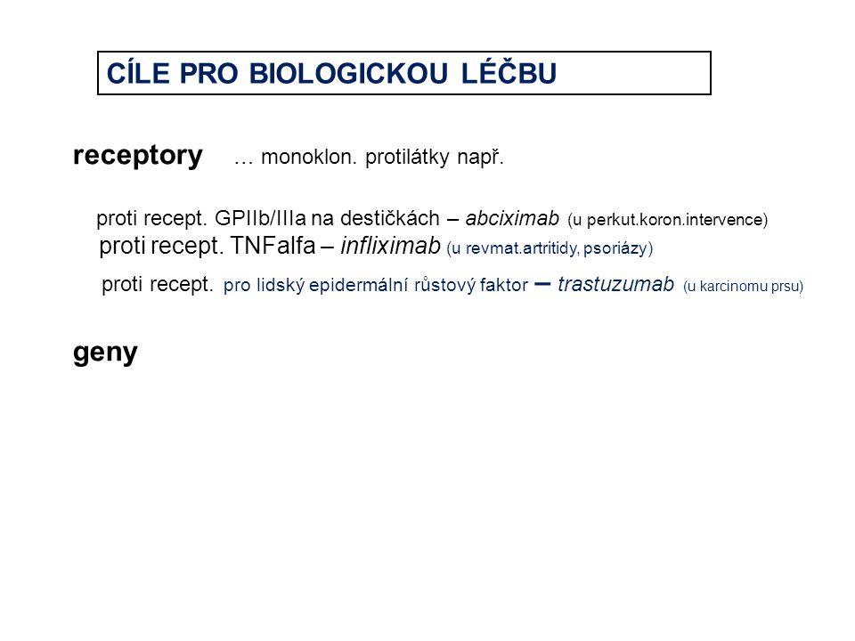 CÍLE PRO BIOLOGICKOU LÉČBU receptory … monoklon. protilátky např. proti recept. GPIIb/IIIa na destičkách – abciximab (u perkut.koron.intervence) proti
