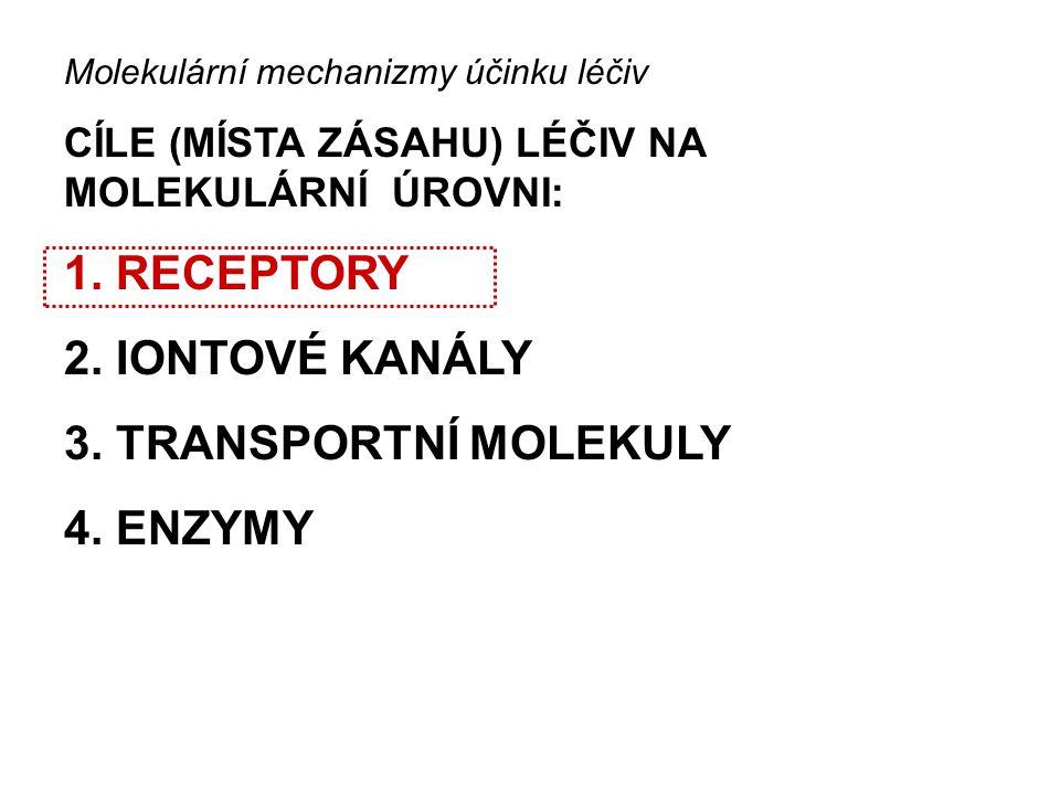 Molekulární mechanizmy účinku léčiv CÍLE (MÍSTA ZÁSAHU) LÉČIV NA MOLEKULÁRNÍ ÚROVNI: 1. RECEPTORY 2. IONTOVÉ KANÁLY 3. TRANSPORTNÍ MOLEKULY 4. ENZYMY