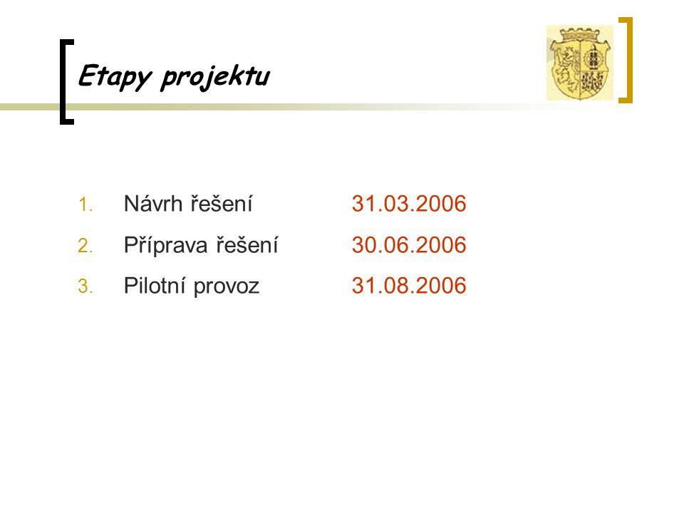 Etapy projektu 1. Návrh řešení31.03.2006 2. Příprava řešení30.06.2006 3. Pilotní provoz31.08.2006