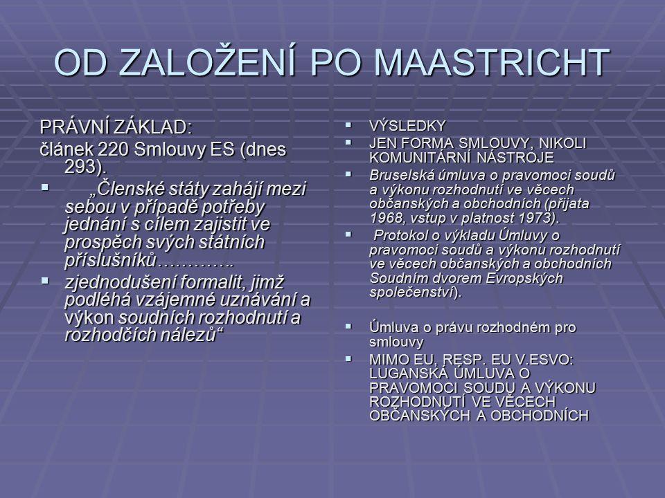 OD ZALOŽENÍ PO MAASTRICHT PRÁVNÍ ZÁKLAD: článek 220 Smlouvy ES (dnes 293).
