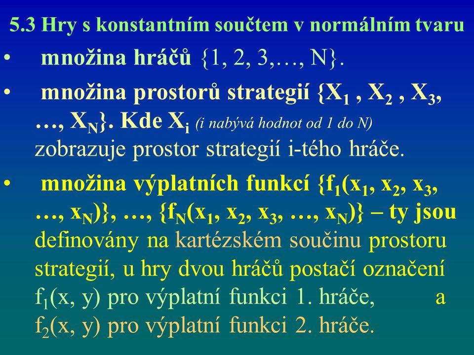 5.3 Hry s konstantním součtem v normálním tvaru množina hráčů {1, 2, 3,…, N}. množina prostorů strategií {X 1, X 2, X 3, …, X N }. Kde X i (i nabývá h