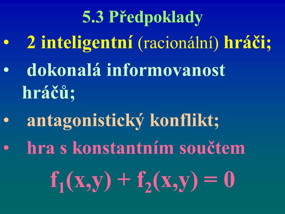 5.3 Předpoklady 2 inteligentní (racionální) hráči; dokonalá informovanost hráčů; antagonistický konflikt; hra s konstantním součtem f 1 (x,y) + f 2 (x