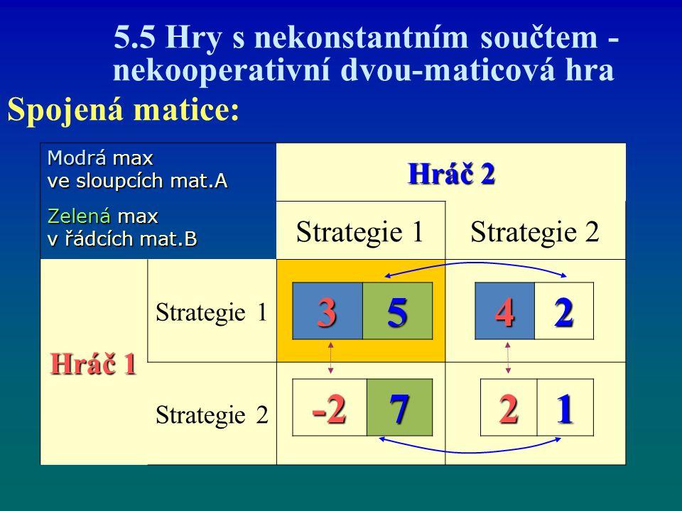 5.5 Hry s nekonstantním součtem - nekooperativní dvou-maticová hra Spojená matice: Hráč 2 Strategie 1Strategie 2 Hráč 1 Strategie 1 Strategie 2 3542 -