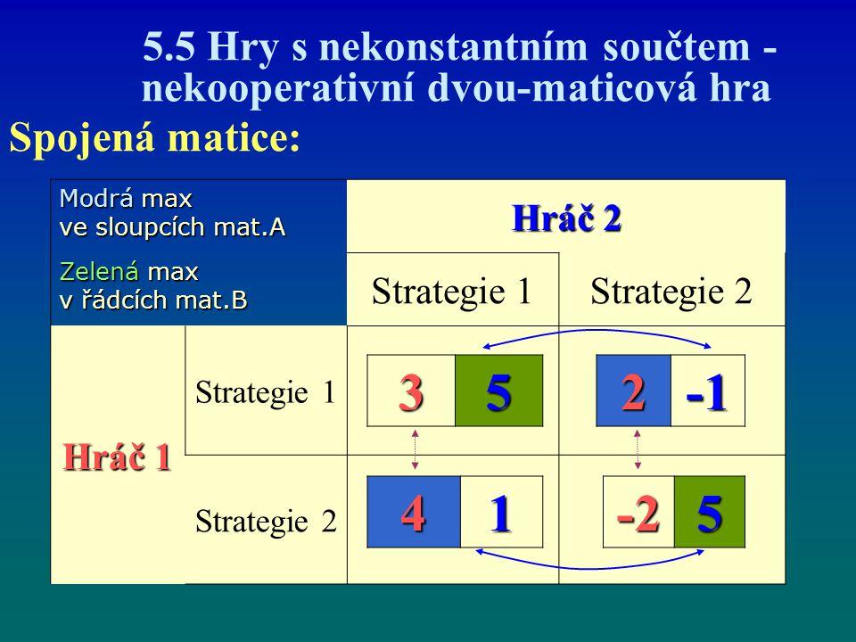 5.5 Hry s nekonstantním součtem - nekooperativní dvou-maticová hra Spojená matice: Hráč 2 Strategie 1Strategie 2 Hráč 1 Strategie 1 Strategie 2 352 41