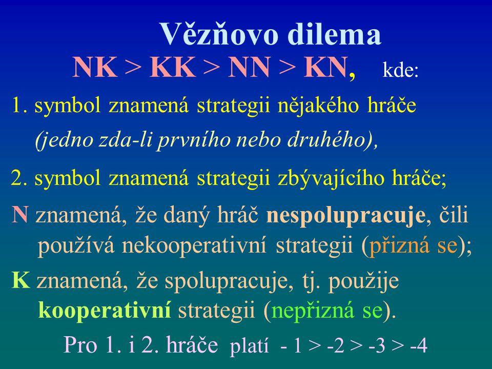 Vězňovo dilema NK > KK > NN > KN, kde: 1. symbol znamená strategii nějakého hráče (jedno zda-li prvního nebo druhého), 2. symbol znamená strategii zbý