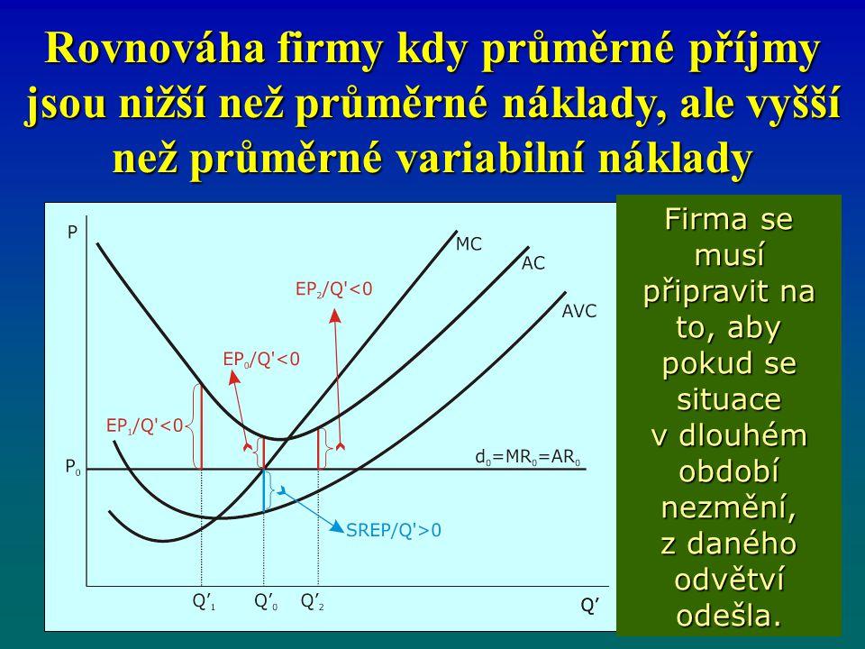 Lov na jelena Nashova rovnováha nastává v pravém dolním rohu matice s výplatami (16;16).
